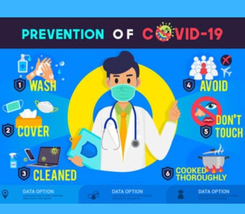 Prevent Coronavirus