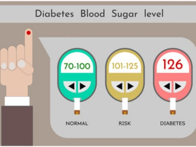 how to bring blood sugar down fast if over 400