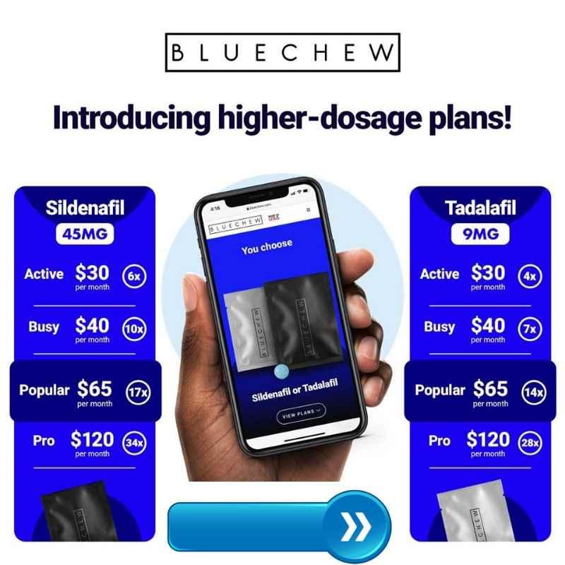 BlueChew Cost