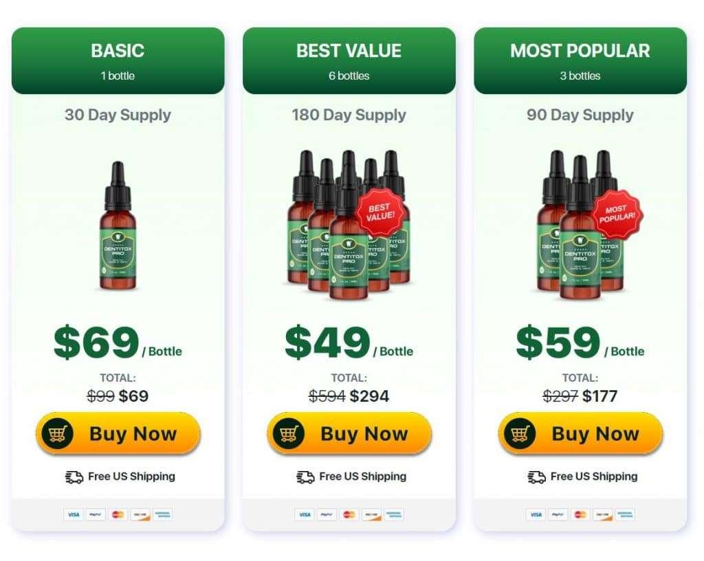 Where to Buy Dentitox Pro