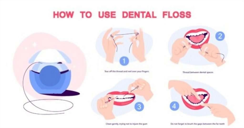 floss stuck in teeth
