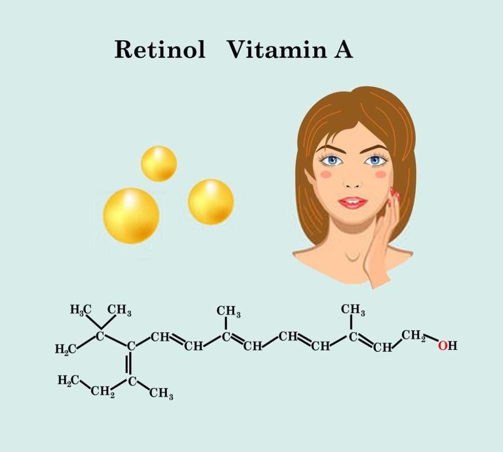does-retinol-expire