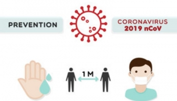 What to Do About Coronavirus?
