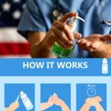 Hand Sanitizer For Coronavirus-Does it Prevent Coronavirus?