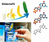 What Does Sildenafil Used For?