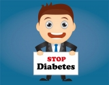 The Best Blood Glucose Monitors available on the market