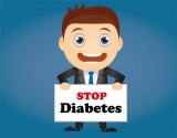 Details Guide For Selecting The Best Blood Glucose Monitor